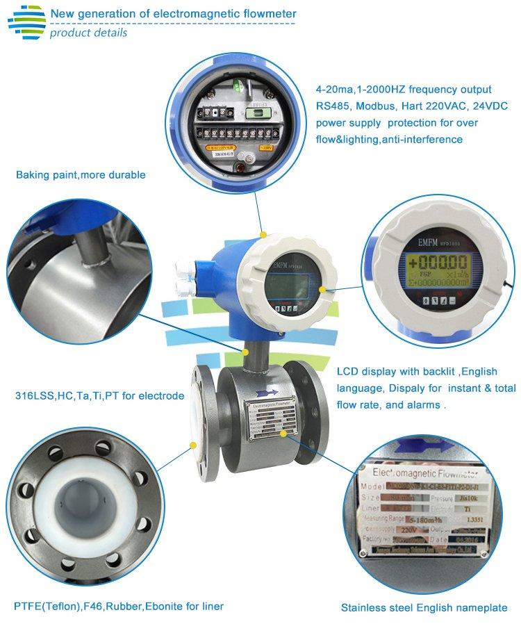 Electromagnetic flowmeter-introduction