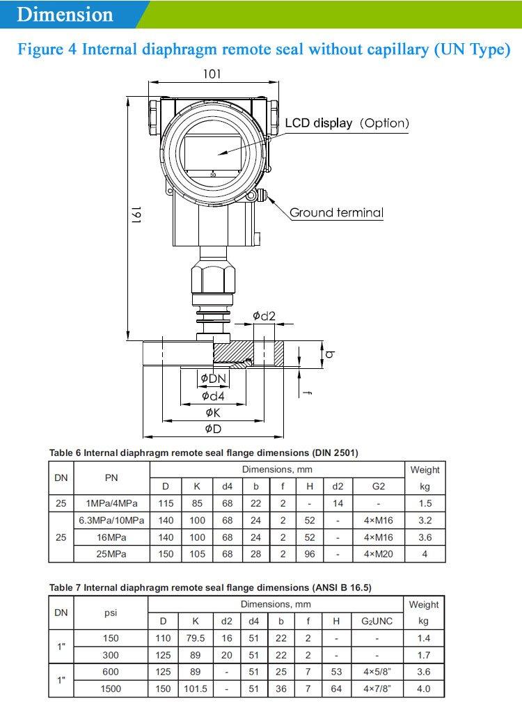 Dimension3-Remote Sealed Gauge Pressure Transmitter