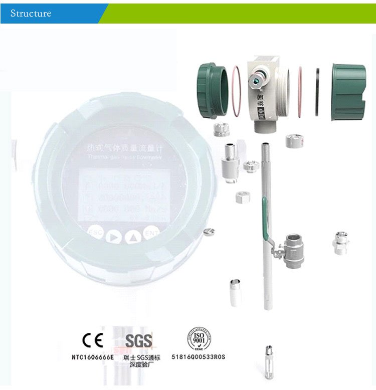Introduction-thermal mass flowmeter 1