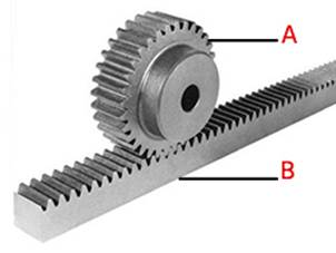 Rack & Pinion Mechanism For Working Of A Pneumatic Ball Valve A (Pinion) & B (Rack)