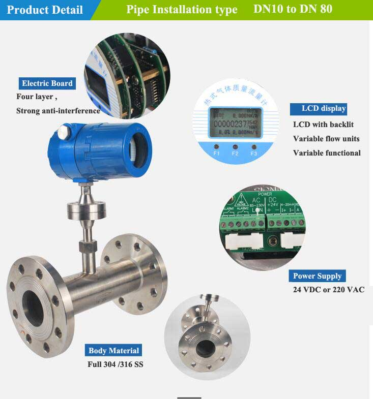 Thermal-mass-flow-meter-introduction