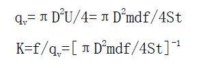 Working principle-vortex flowmeter-2
