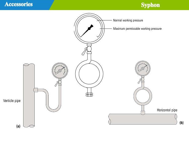installation-pressure gauge