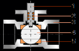 pic 4 what are the main parts of electric ball valve