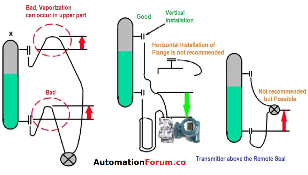 pic 7 what is remote seal differential pressure transmitter
