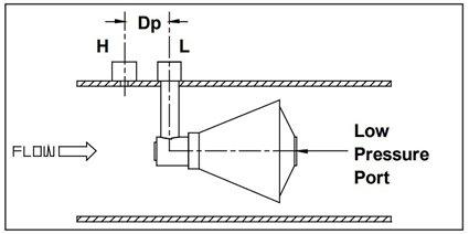 vcone-V-cone DP flow transmitter