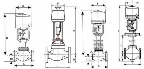 Dimension-electric control valve