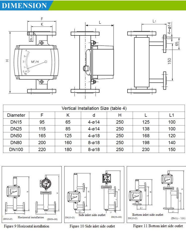 Dimension-metal tube rotameter