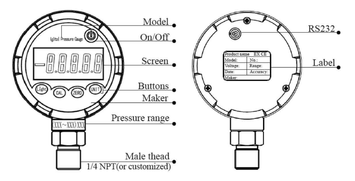 Introduction-digital-pressure-gauge