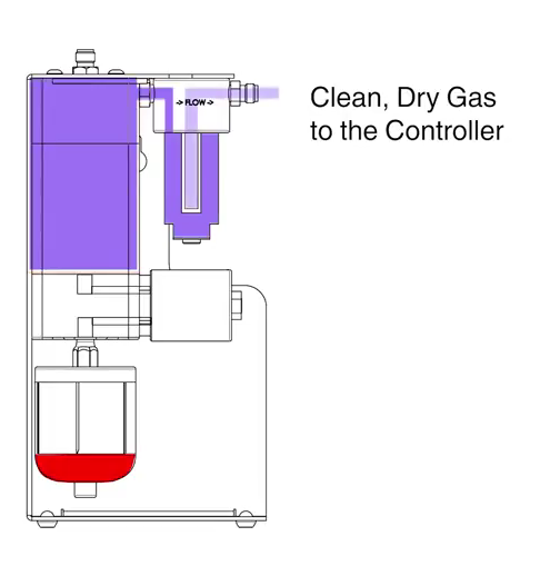 figure 7 prevention from contamination pneumatic pressure calibrator