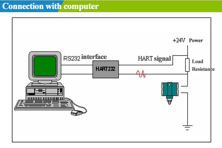 hart-communicator-4