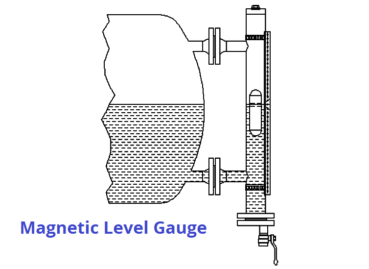 pic 6 what is the role of float in magnetic level gauge