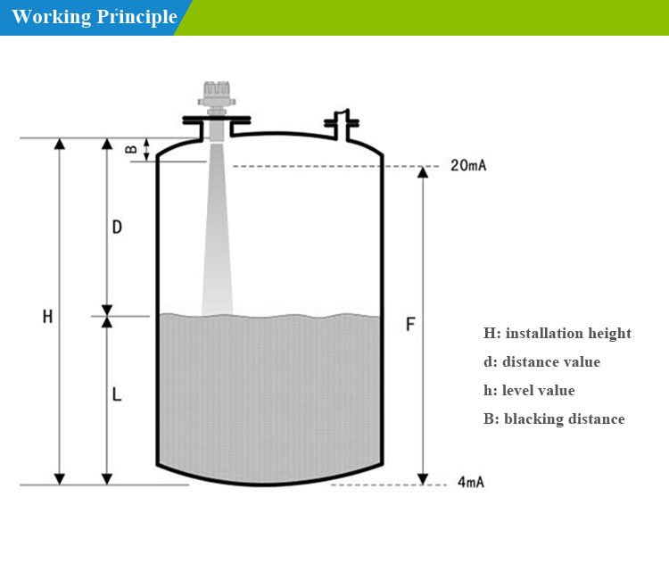 ultrasonic-level-meter-working principle